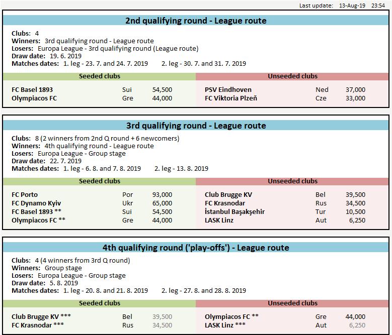uefa champions league seeding 2019 20 footballseeding com uefa champions league seeding 2019 20