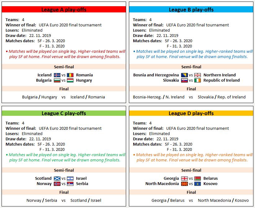 Uefa Euro 2020 Footballseeding Com